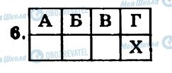 ГДЗ Історія України 8 клас сторінка 6