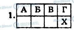 ГДЗ История Украины 8 класс страница 1