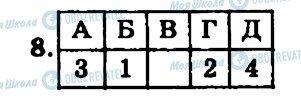 ГДЗ Історія України 8 клас сторінка 8