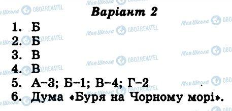 ГДЗ Українська література 8 клас сторінка СР1