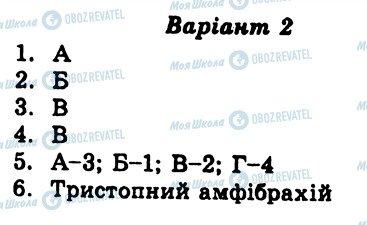 ГДЗ Українська література 8 клас сторінка СР4