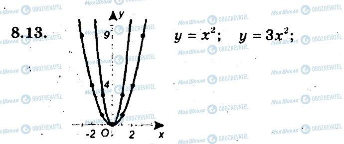 ГДЗ Алгебра 9 класс страница 13