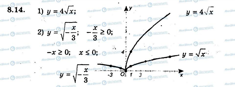 ГДЗ Алгебра 9 класс страница 14