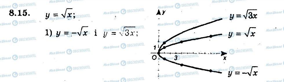 ГДЗ Алгебра 9 класс страница 15