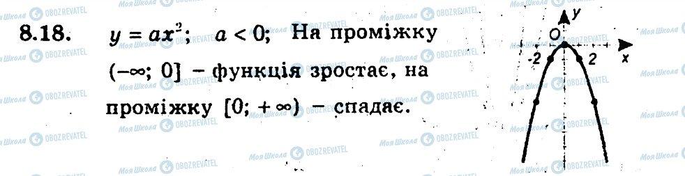 ГДЗ Алгебра 9 класс страница 18