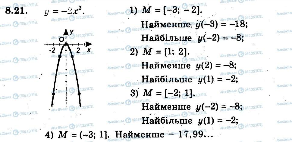 ГДЗ Алгебра 9 класс страница 21