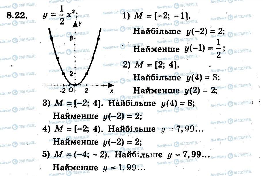 ГДЗ Алгебра 9 класс страница 22