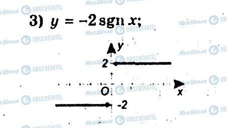 ГДЗ Алгебра 9 класс страница 24