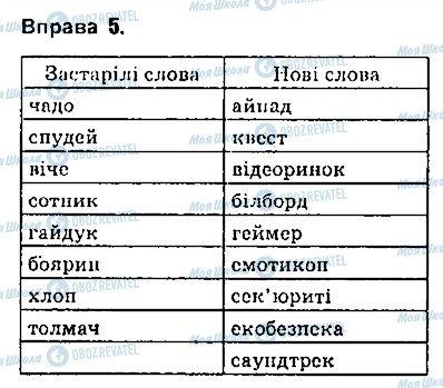 ГДЗ Українська мова 9 клас сторінка 5
