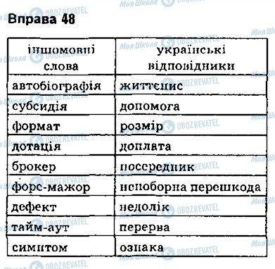 ГДЗ Укр мова 9 класс страница 48