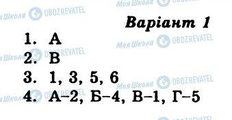 ГДЗ Історія України 9 клас сторінка СР2