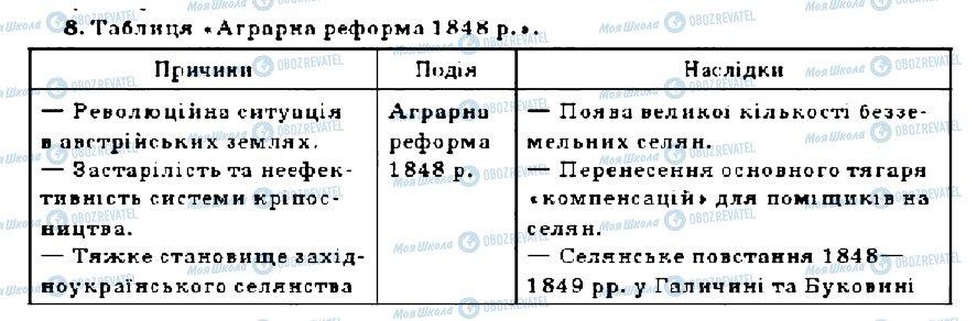 ГДЗ История Украины 9 класс страница 8