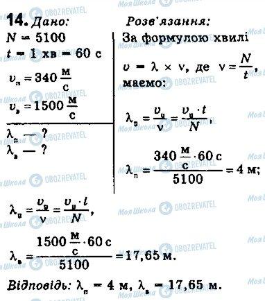 ГДЗ Физика 9 класс страница 14
