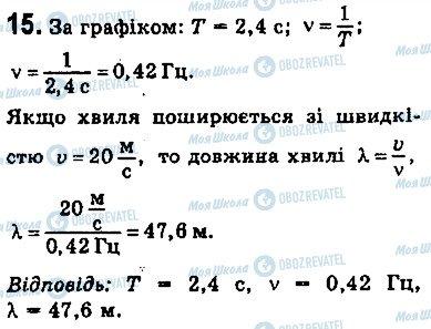 ГДЗ Физика 9 класс страница 15