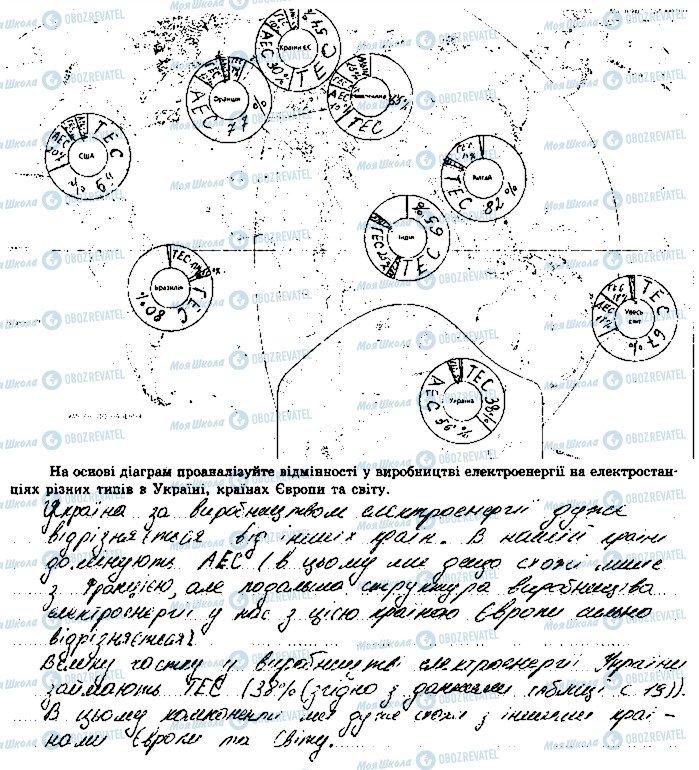 ГДЗ Географія 9 клас сторінка ст20