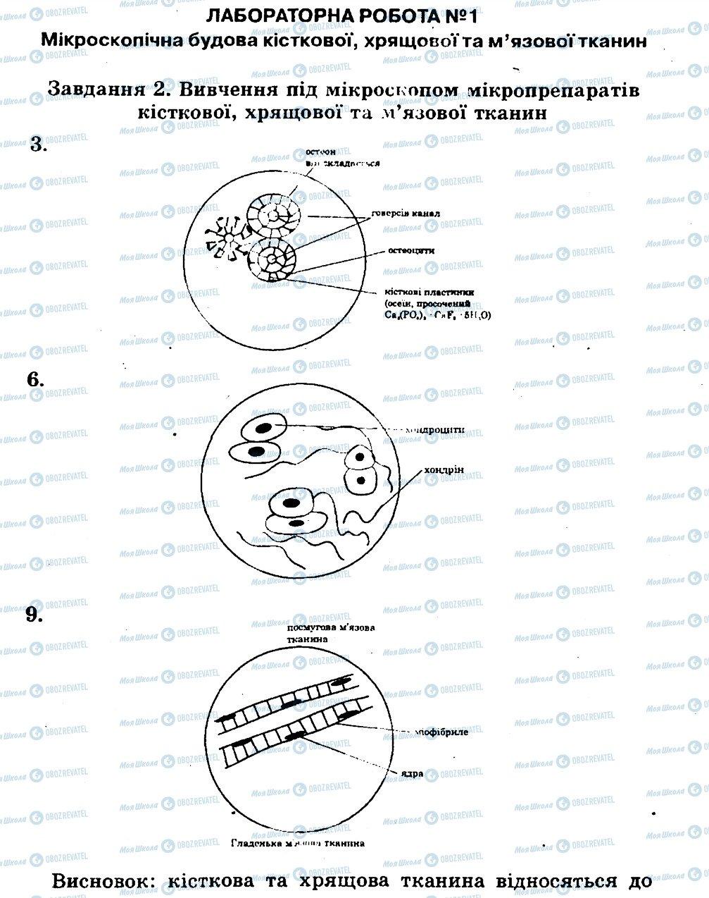 ГДЗ Біологія 9 клас сторінка ЛР1