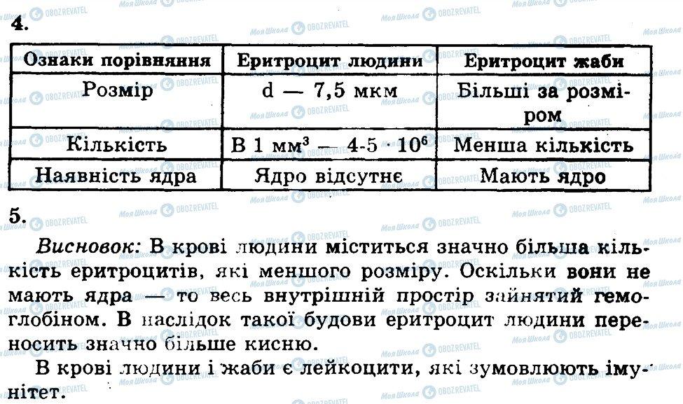 ГДЗ Біологія 9 клас сторінка ЛР3