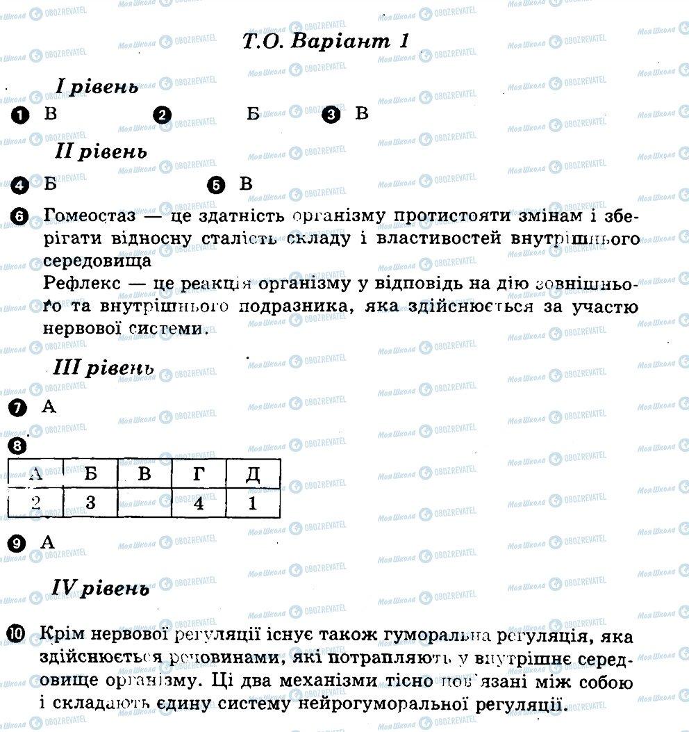 ГДЗ Биология 9 класс страница В1