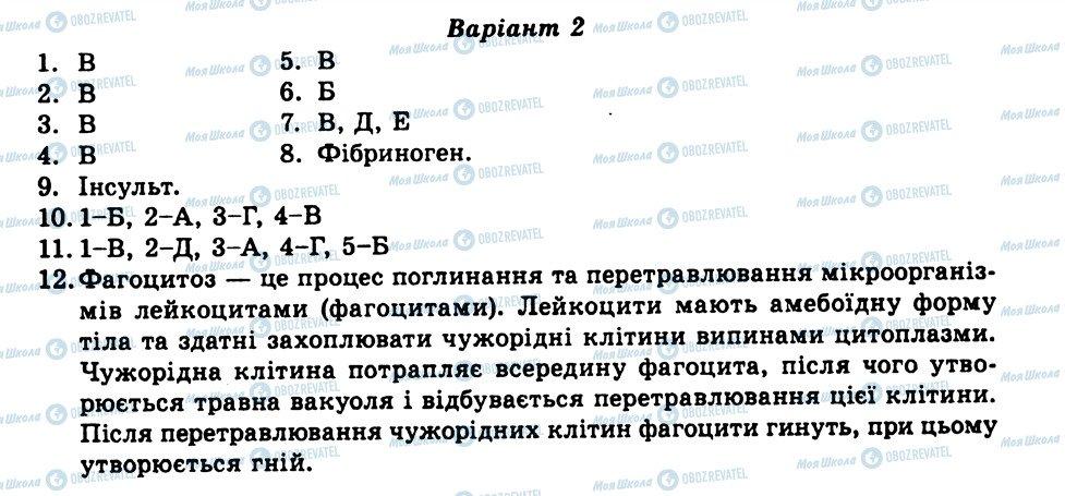 ГДЗ Биология 9 класс страница ТО3