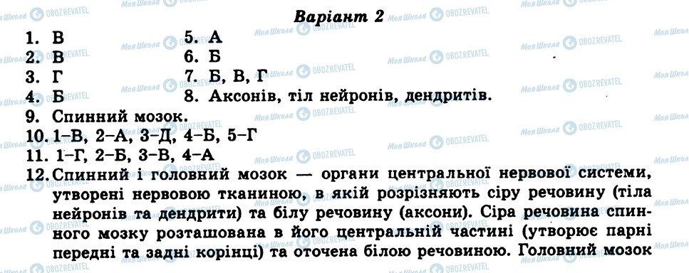 ГДЗ Биология 9 класс страница ТО9