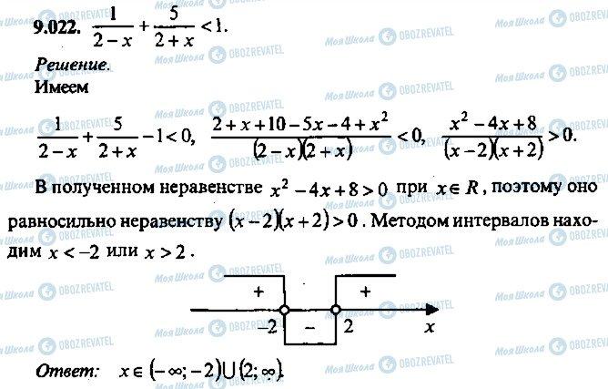 ГДЗ Алгебра 10 клас сторінка 22