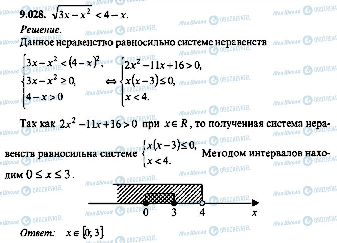 ГДЗ Алгебра 10 клас сторінка 28