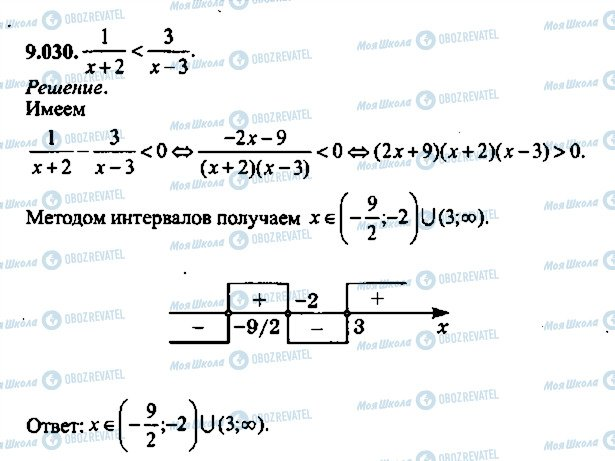 ГДЗ Алгебра 10 клас сторінка 30