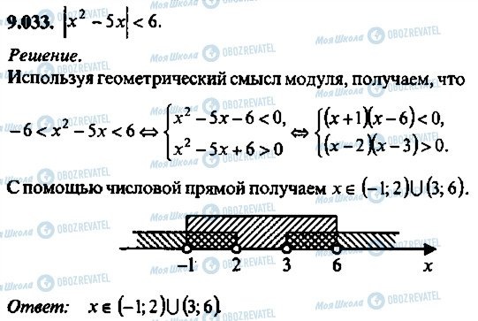 ГДЗ Алгебра 10 клас сторінка 33