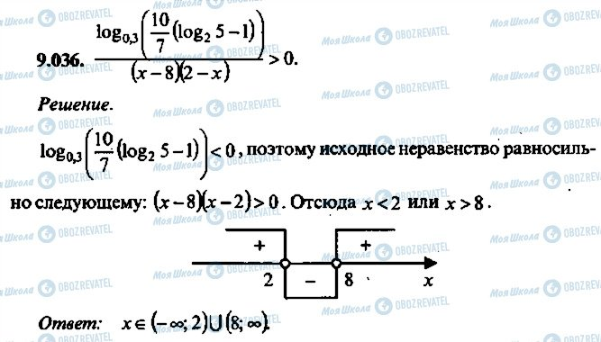 ГДЗ Алгебра 10 клас сторінка 36