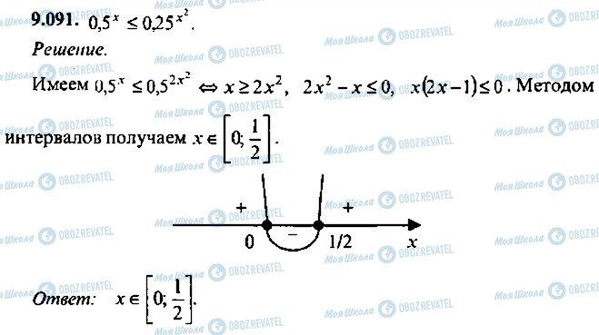 ГДЗ Алгебра 10 клас сторінка 91