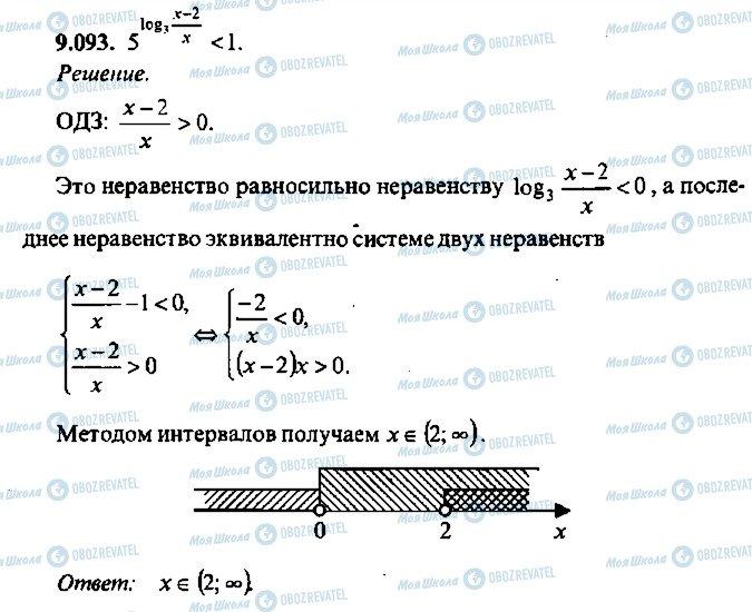 ГДЗ Алгебра 10 клас сторінка 93