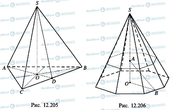 ГДЗ Алгебра 10 класс страница 343