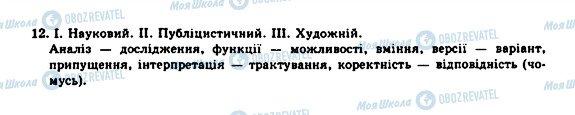 ГДЗ Укр мова 10 класс страница 12