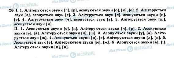 ГДЗ Укр мова 10 класс страница 28