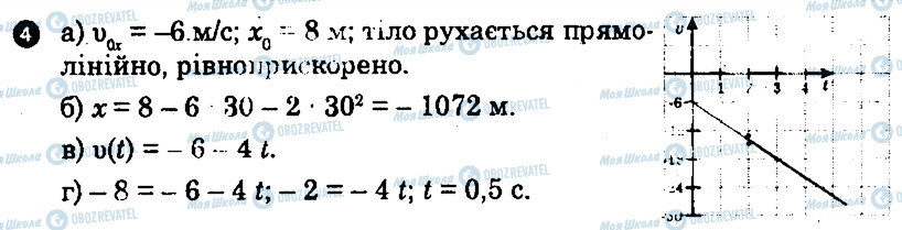 ГДЗ Физика 10 класс страница 4