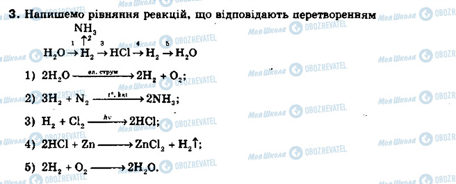 ГДЗ Химия 10 класс страница 3