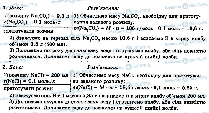 ГДЗ Химия 10 класс страница 1