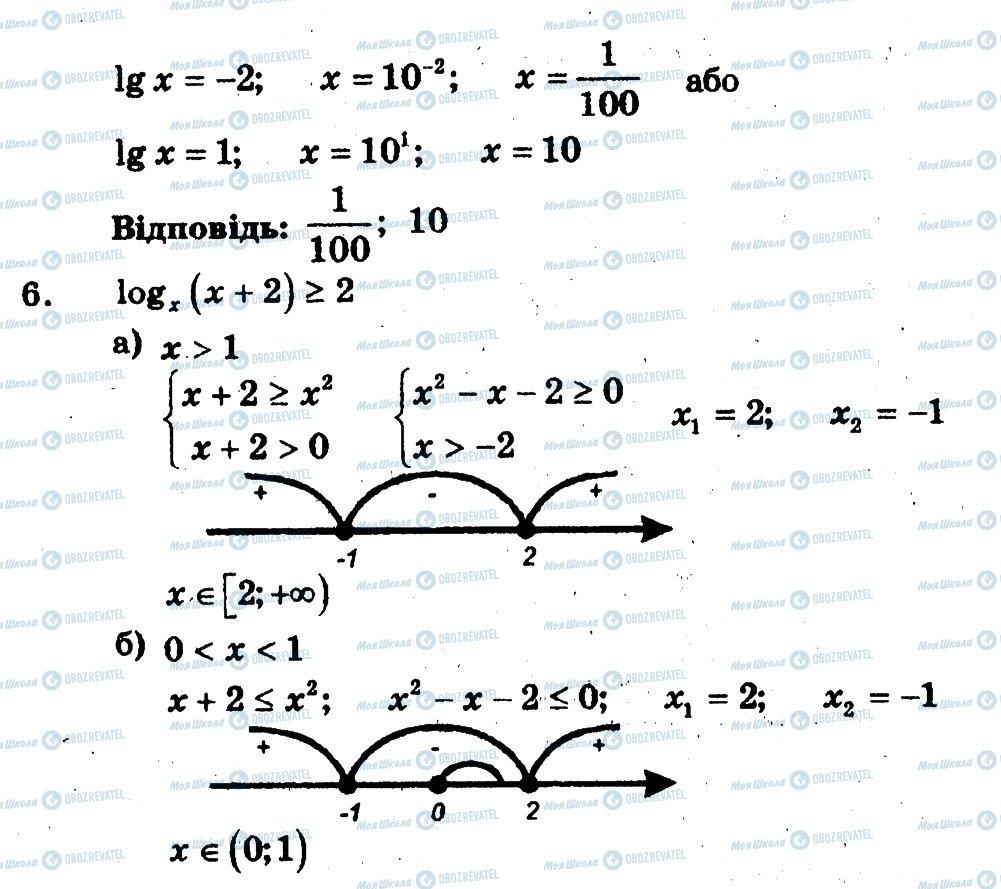 ГДЗ Алгебра 11 клас сторінка В1