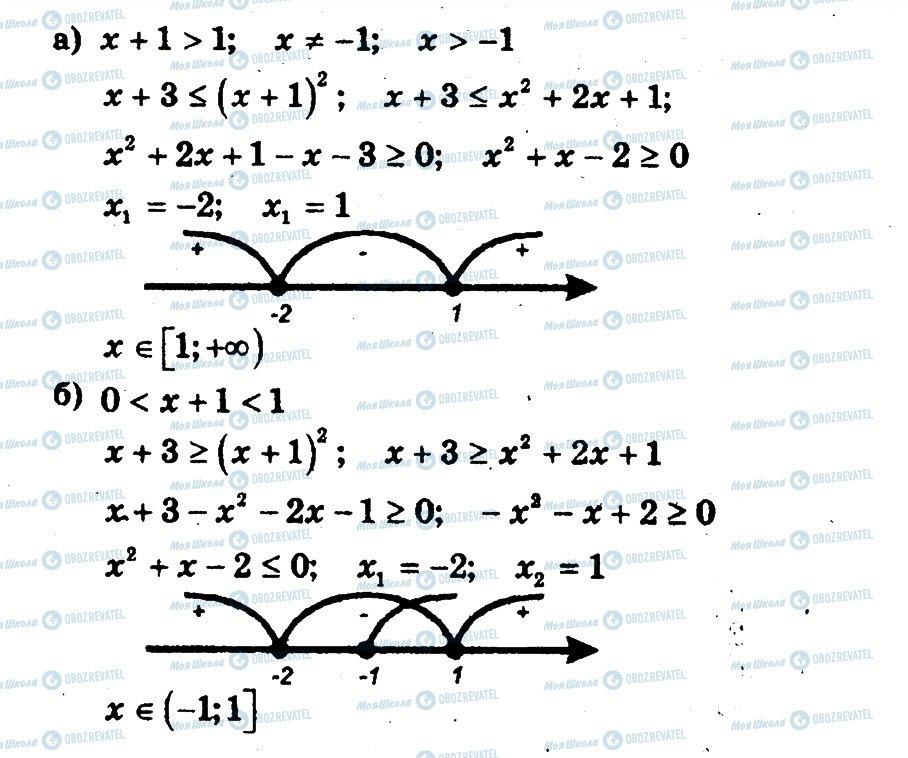 ГДЗ Алгебра 11 клас сторінка В2