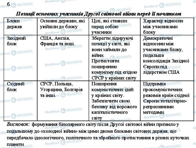 ГДЗ Всесвітня історія 11 клас сторінка 6