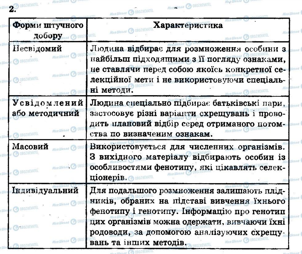 ГДЗ Біологія 11 клас сторінка 2