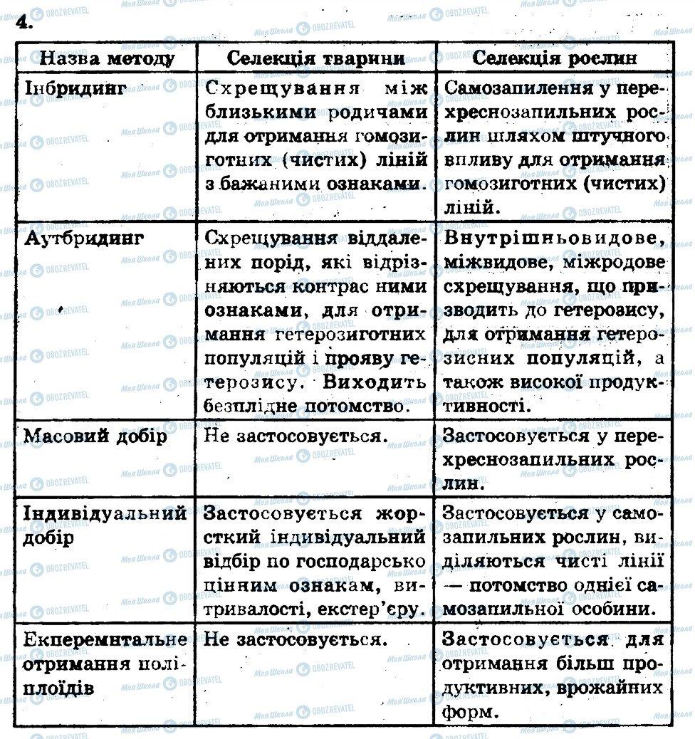 ГДЗ Біологія 11 клас сторінка 4