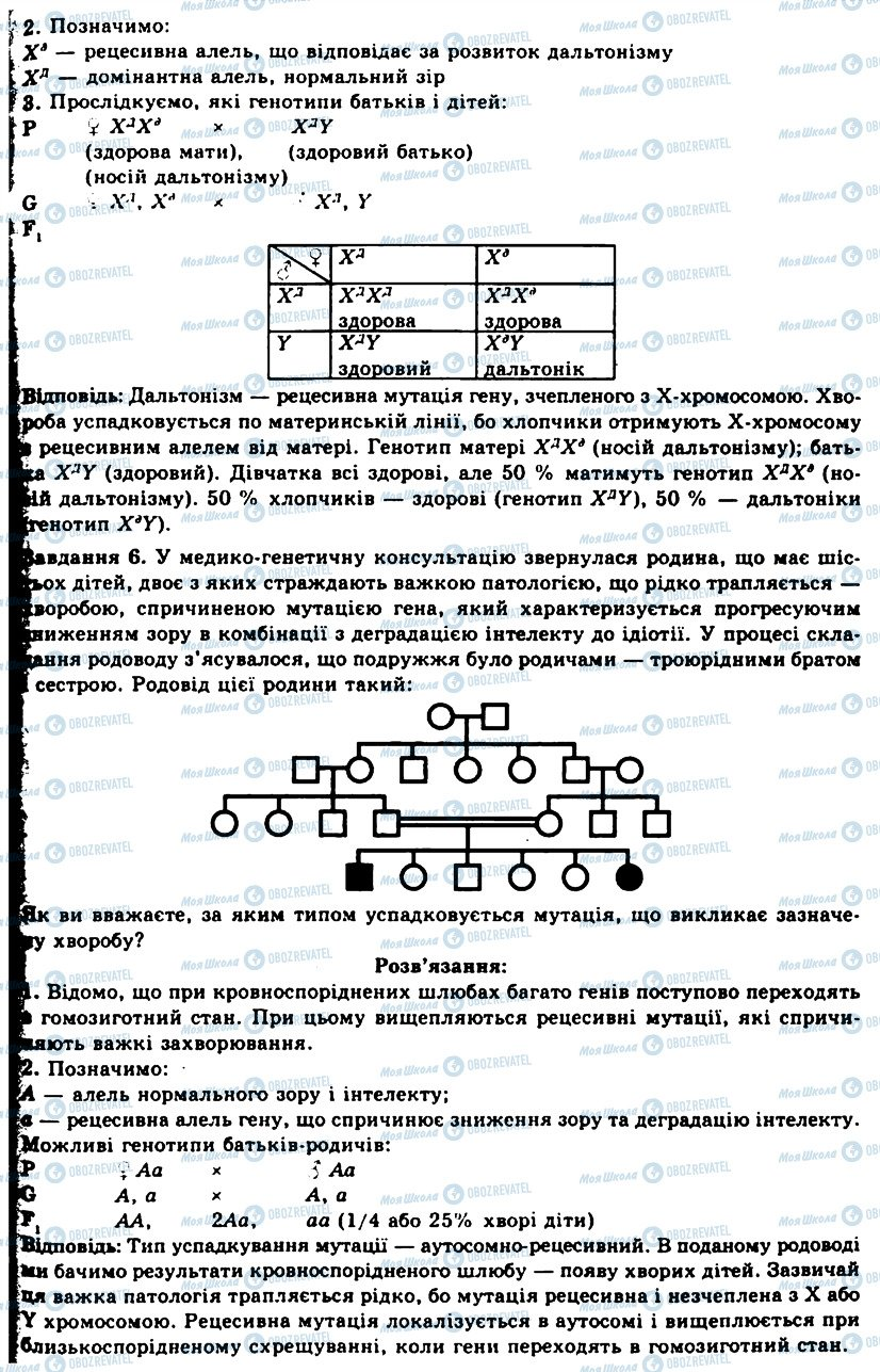 ГДЗ Біологія 11 клас сторінка ПР2