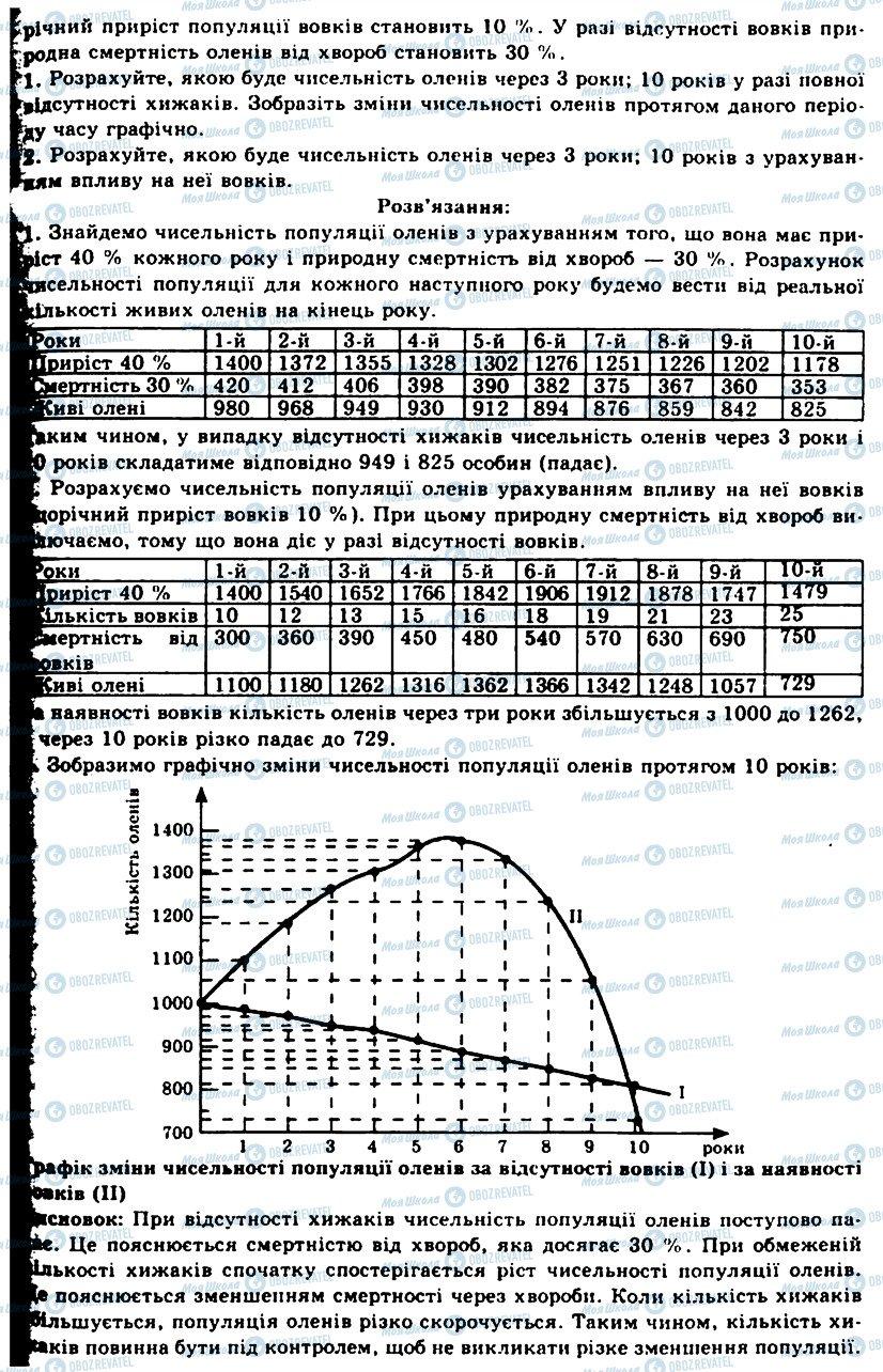 ГДЗ Биология 11 класс страница ПР3