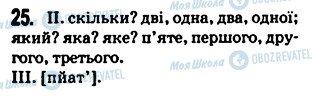 ГДЗ Українська мова 5 клас сторінка 25