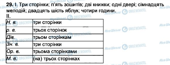 ГДЗ Українська мова 5 клас сторінка 29