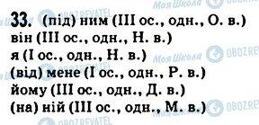 ГДЗ Українська мова 5 клас сторінка 33