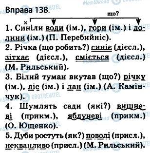 ГДЗ Українська мова 5 клас сторінка 138