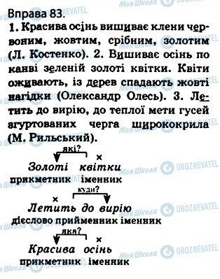 ГДЗ Укр мова 5 класс страница 83