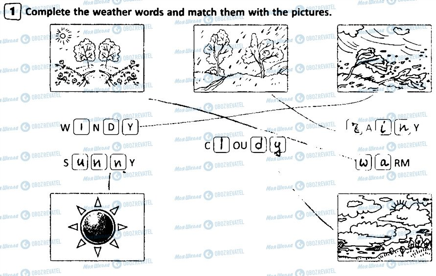 ГДЗ Англійська мова 5 клас сторінка 1